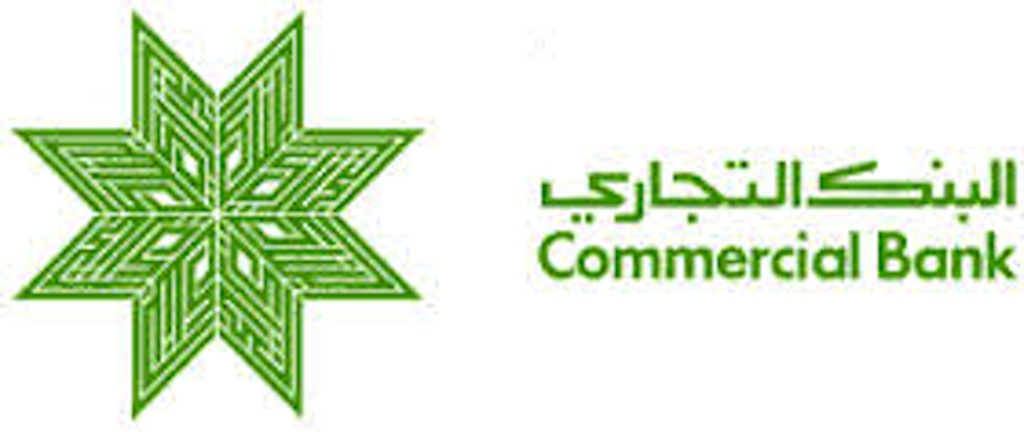 Commercial Bank of ratings affirmed